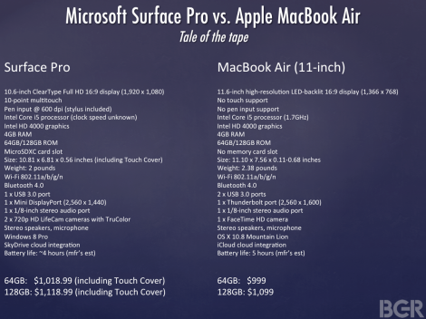 bgr-surface-pro-vs-air