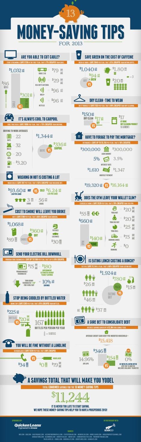 money-saving-tips-web-optimized