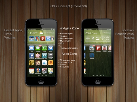 Source- iPhoneSoft