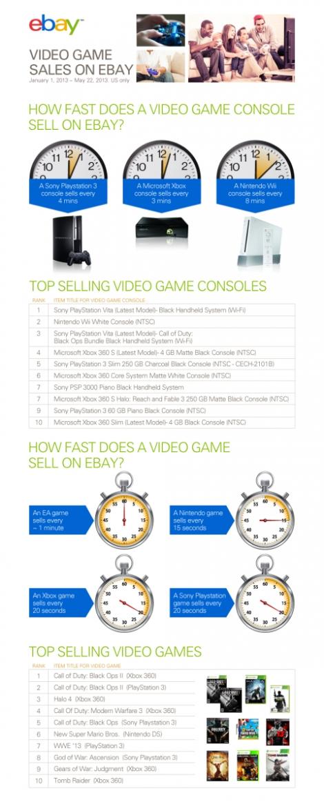 eBay_Video_Game