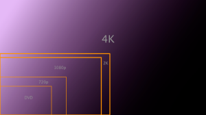 4K-HDTV-relative-sizes